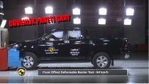 Toyota Hilux güvenlik testine girdi